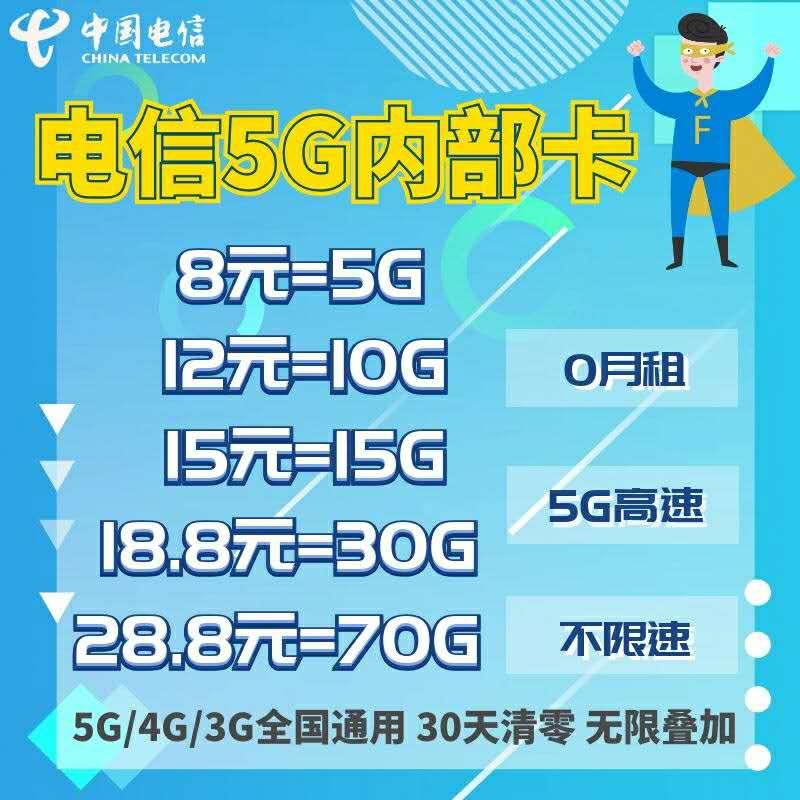 电信5G内部卡